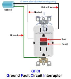 GFCI protection